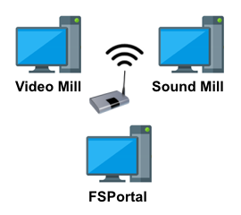 IPC: Inter-Process Communications : FreeStyler DMX Portal : User's Guide